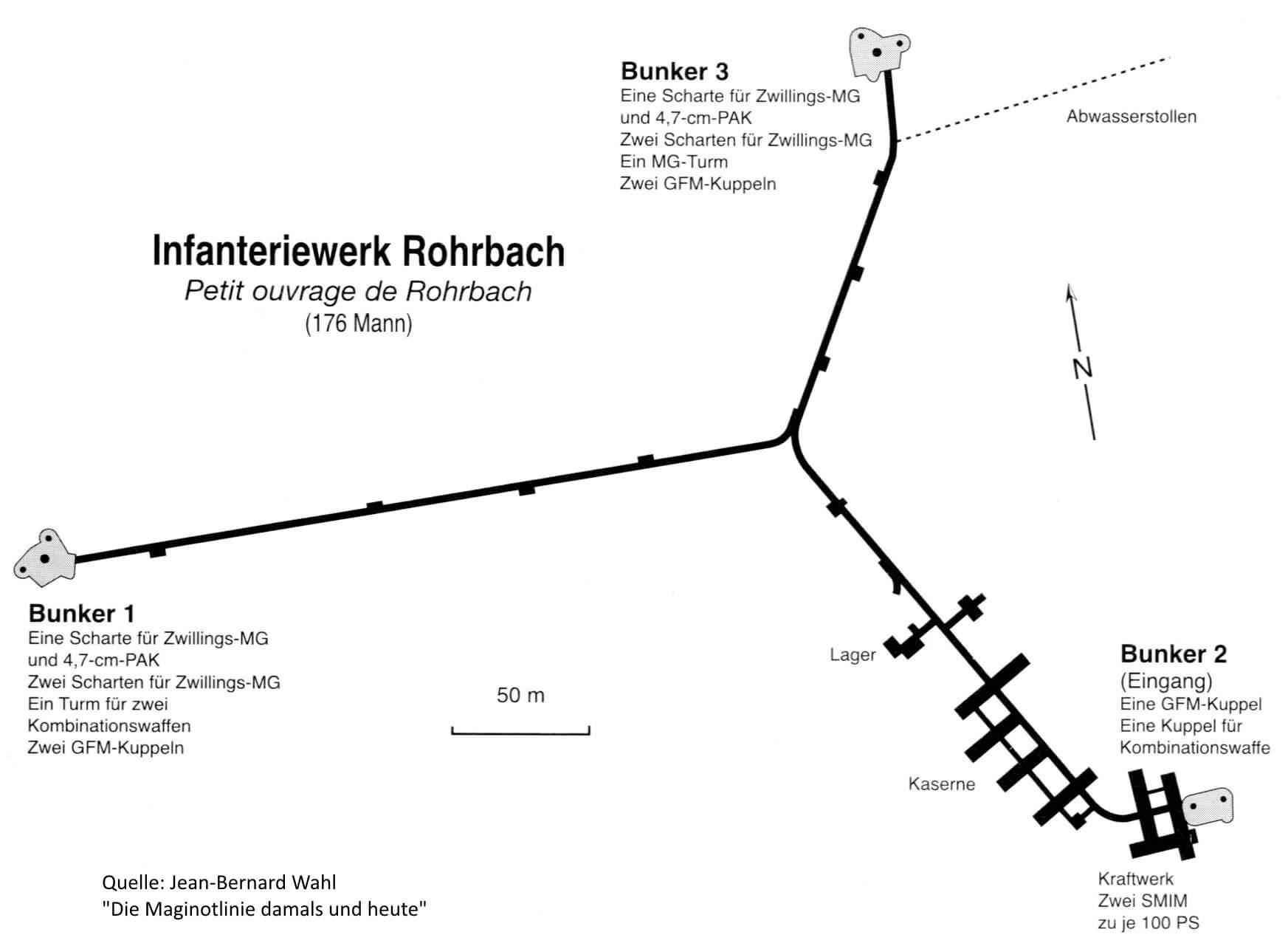 PO Rohrbach